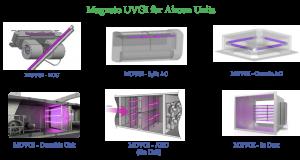 UV Sterlizer