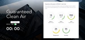 Magneto CleanTech Air Quality Monitoring